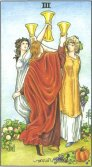 Three of Cups - Minor Arcana Tarot Card